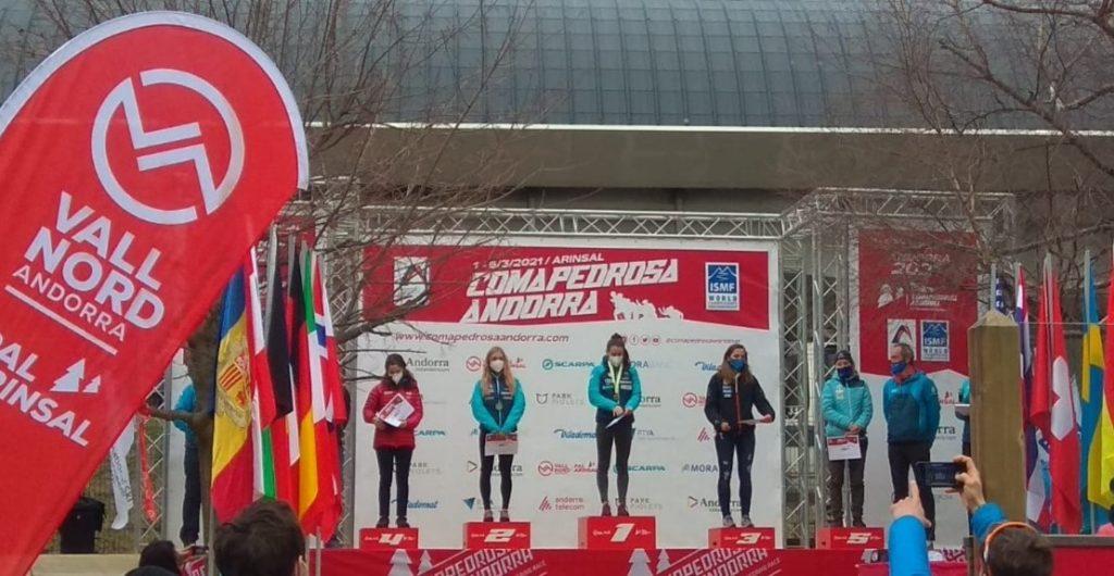 campeonato del mundo. Andorra 2021